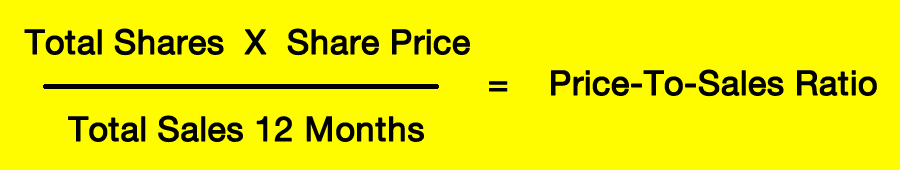 price to sales ratio explained snapchat shares